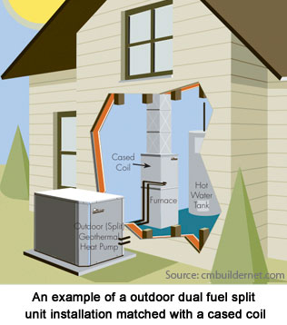 home air conditioning systems. we realize that the decision to replace is a big one, so want you know what consider and expect. dual fuel systems with include high efficiency home air conditioning